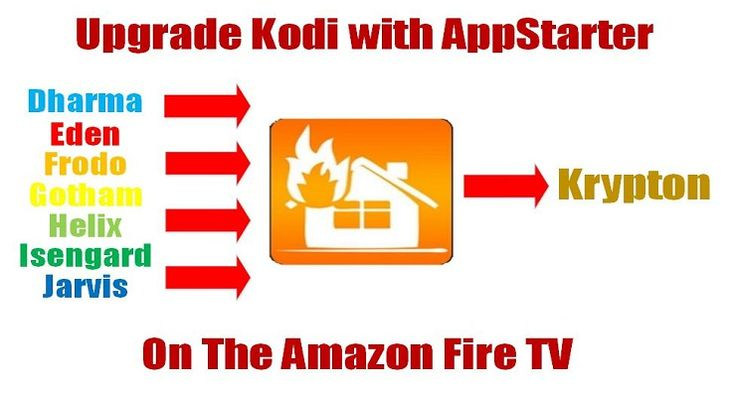 How to Update Kodi on Amazon Fire TV using AppStarter app  https://www.htpcbeginner.com/update-kodi-on-amazon-fire-tv/  So, you have an install of Kodi on your Amazon Fire TV device and you are looking to upgrade it. It may be a Jarvis install or earlier and you filled the application with all of your favorite media and addons. Kodi installation isn't as simple on the Fire Tv as it is on Windows devices and you want to upgrade Kodi without losing any of your setup.