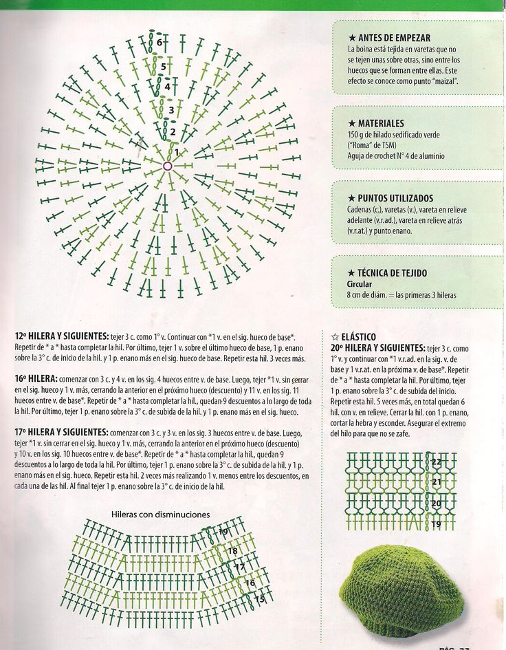 Patrones boinas crochet fáciles
