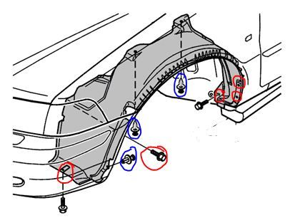 Instructions on how to remove the front wheel arch liner