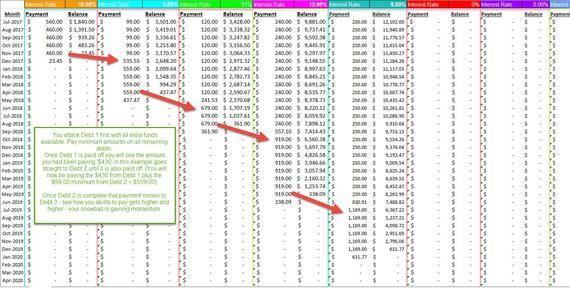 Ramsey And Barefoot Investor Style Debt Snowball Calculator Etsy In 2021 Debt Snowball Barefoot Investor Debt Snowball Worksheet