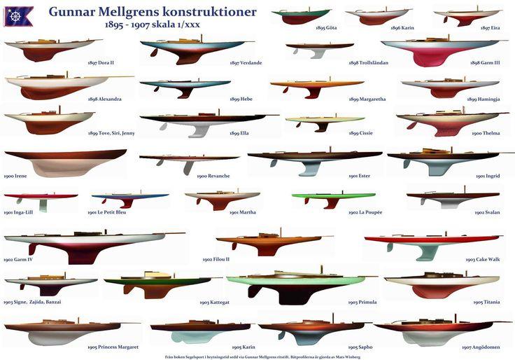 Hull designs