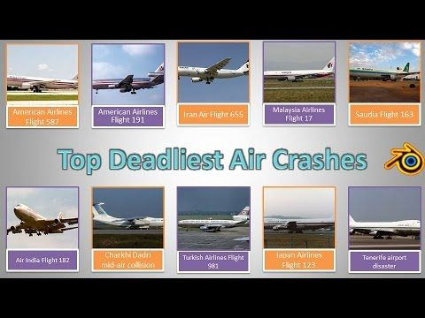 Most Deadliest Plane Crashes in History