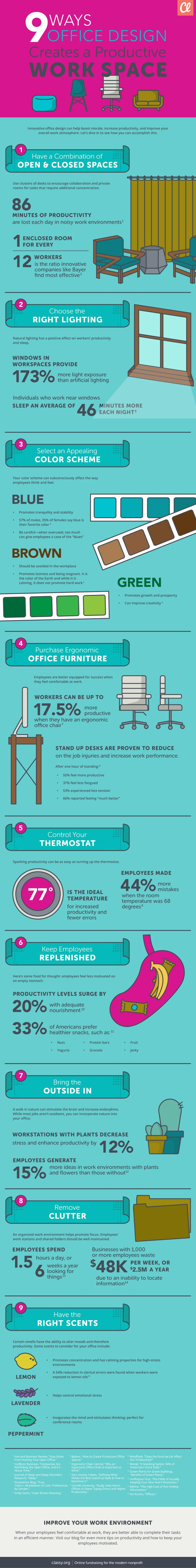 25 best ideas about office space design on pinterest - Us department of the interior jobs ...