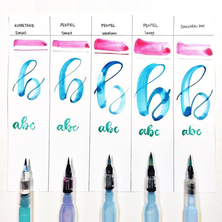Ever wonder what the differences are between different water brushes? I tried to put together a little comparison between the 5 that I have. In my opinion the easiest brushes to learn with are the Kuretake (1) or Pentel medium (3) or Pentel large (4). These all have a brush tip length:width ratio that are easiest to manipulate. The Pentel small (2) and Sakura Koi (5) are long and thin meaning they are much harder to control if you aren't used to it yet. For a deeper explanation keep reading…