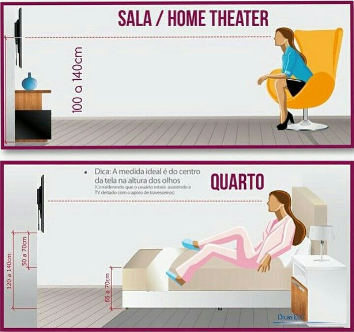 Trendy Distncia Ideal Para Tv With Altura Ideal Tv En Pared.
