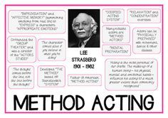 """Lee Strasberg """"METHOD ACTING"""" drama poster to use as a handout or as a poster. US and UK spelling both included. This resource…"""