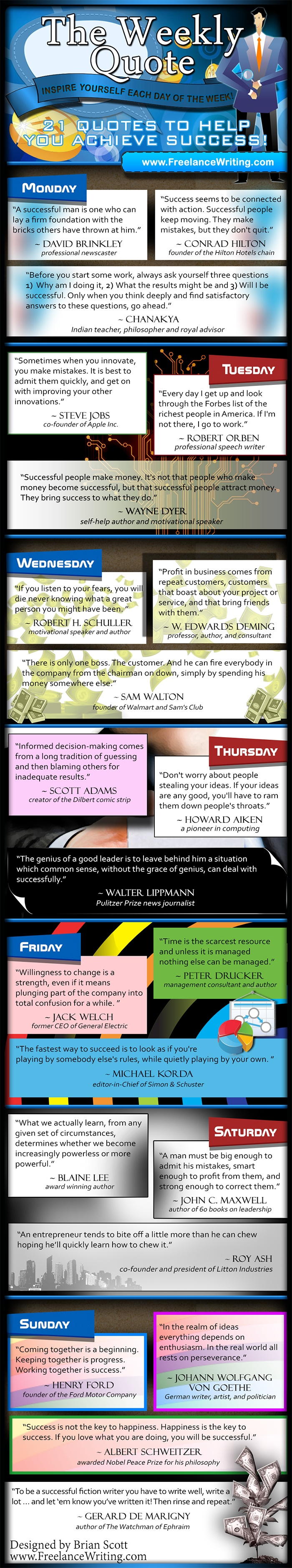 Quotes on achieving success in both your career and in life. Designed by Brian Scott, www.FreelanceWriting.com