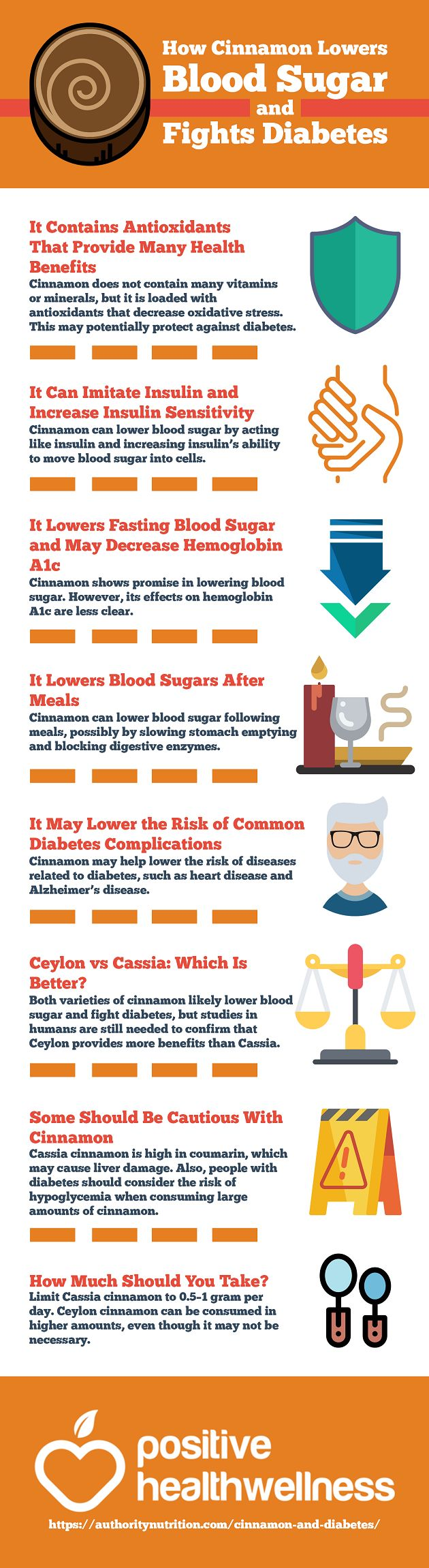 How Cinnamon Lowers Blood Sugar and Fights Diabetes – Positive Health Wellness Infographic
