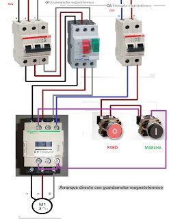 Esquemas eléctricos: arranque directo con guardamotor magnetotermico