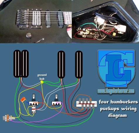 four humbuckers pickup wiring diagram all hotrails and quadrail wiring pickups pinterest. Black Bedroom Furniture Sets. Home Design Ideas