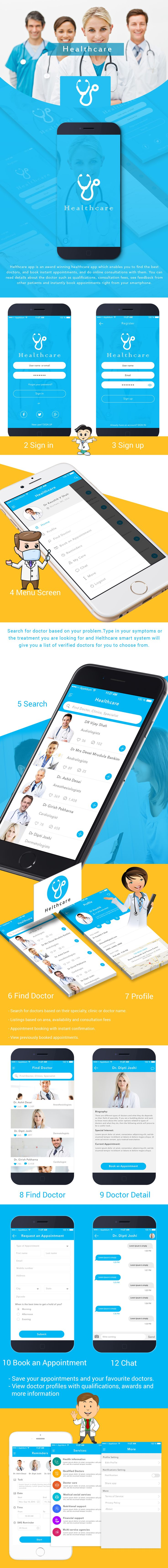 Healthcare Helpline is an online consultation platform connecting people with…