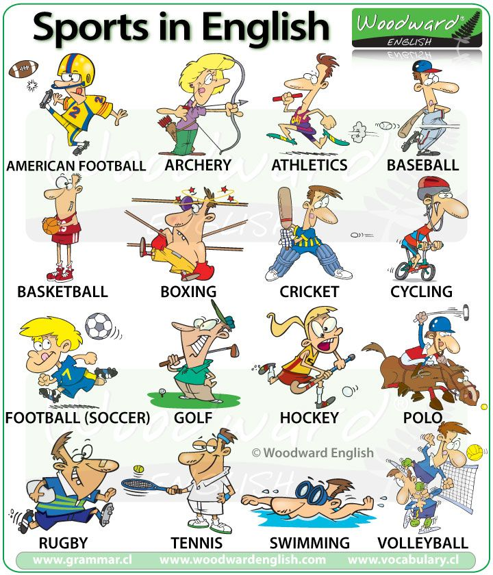 Sports in English - Vocabulary