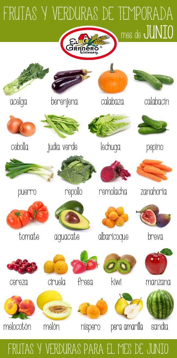 Frutas y verduras de temporada: mes de JUNIO