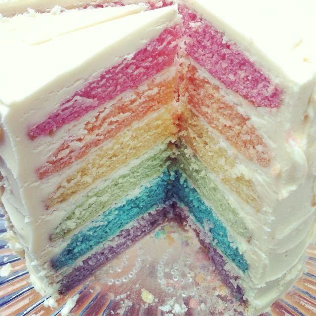 Recioe For A Inc Rainbow Colour Sponge Cake