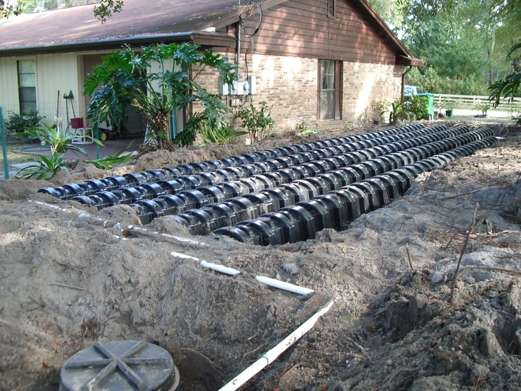 34 Best Septic Tank Images On Pinterest Septic Tank