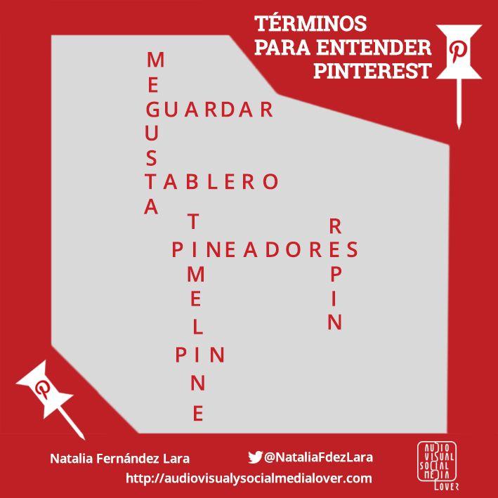 Los términos más usados en #Pinterest #RedesSociales