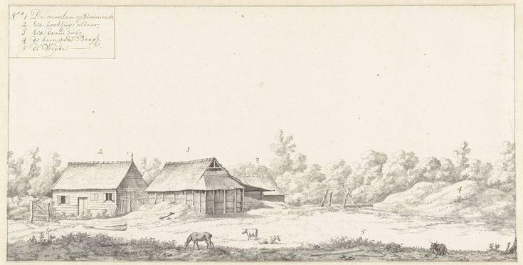Dirk Valkenburg | Gezicht op drie huizen op de plantage Surimonbo te Suriname, Dirk Valkenburg, 1708 | Gezicht op de drie huizen op de plantage Surimonbo van Jonas Witzen te Suriname. Met uitleg linksboven.