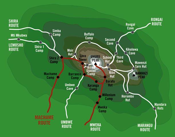 informations routes Kilimandjaro