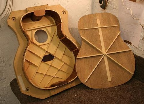 inside guitar   how to make guitar   Guitar  Acoustic Guitar  Custom guitars