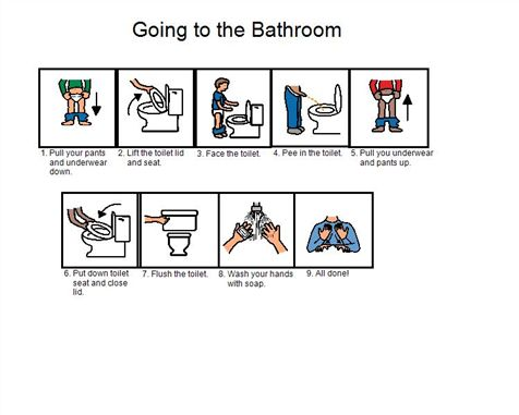 Boardmaker share kids printables social stories - Bathroom procedures for preschool ...