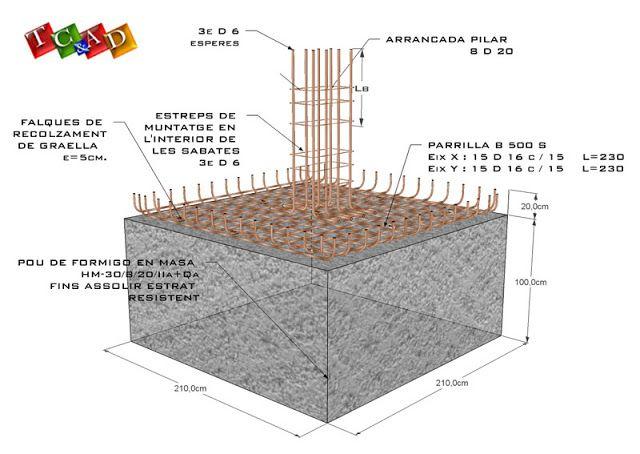 """Los siguientes detalles constructivos los dibujé para un """"Catálogo de Detalles Constructivos Interactivo"""", que realicé para el TFM UPC i el IES Francesc Farrer i Guàrdia. Barcelona, jun…"""