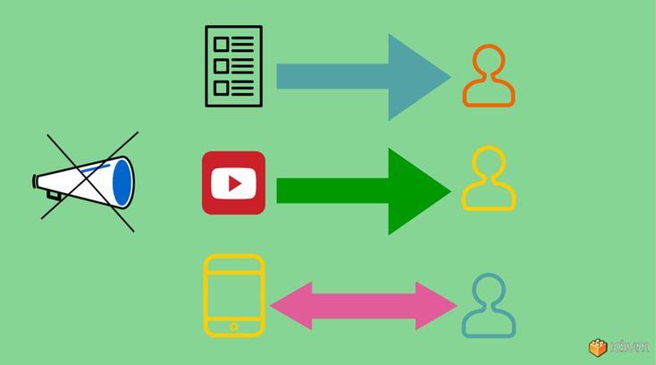 Grafisk illustrasjon av hvordan du må tilpasse budskap til hver enkelt persona