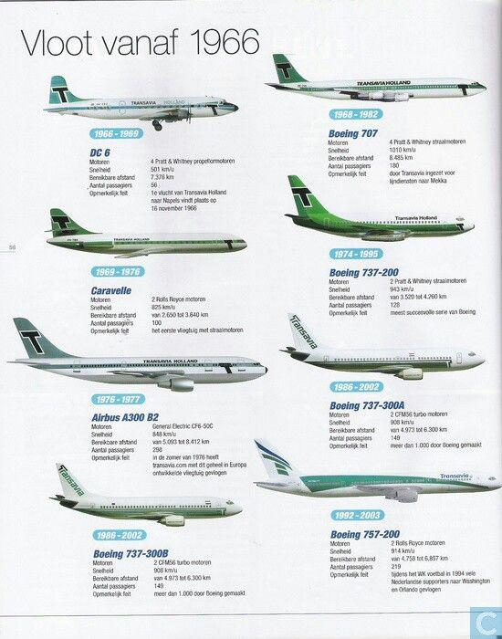 Transavia Fleet 1966 to 2003
