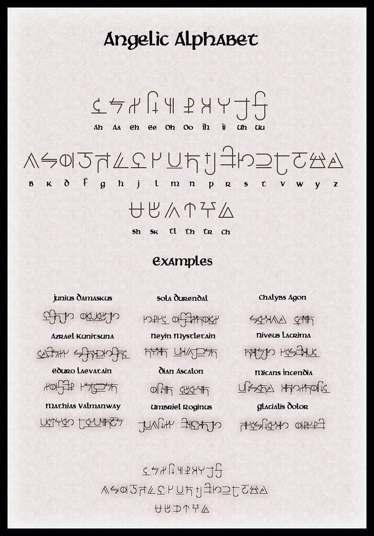 Image from http://fc06.deviantart.net/fs71/i/2010/176/a/1/Angelic_Alphabet_by_Raiyze.jpg.