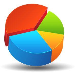 Erzeugen Sie online Graphen und Diagramme. Wählen Sie aus verschiedenen Diagrammtypen wie Linien- und Balkendiagramme, Kreisdiagramme, Verteilungsgraphen, XY Graphen und Tortendiagramme.