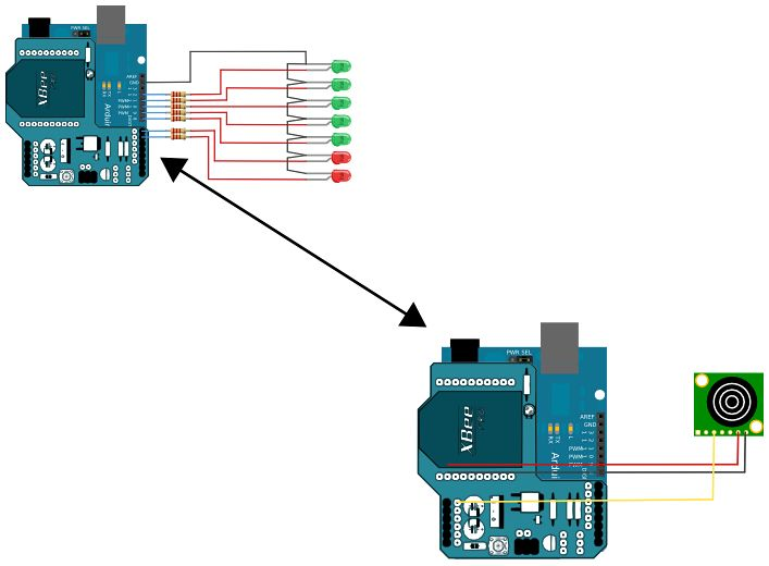 Arduino Wireless Parking Sensor