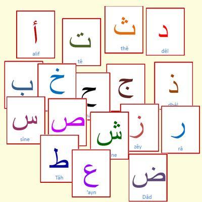 Les 119 meilleures images du tableau alphabet arabe sur - Alphabet a decouper gratuit ...