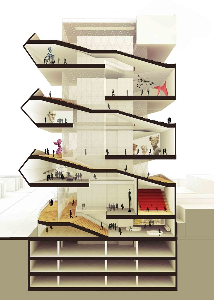Image 10 of 20 from gallery of Cultural Center in Guadalajara Competition Entry / PM²G Architects. section