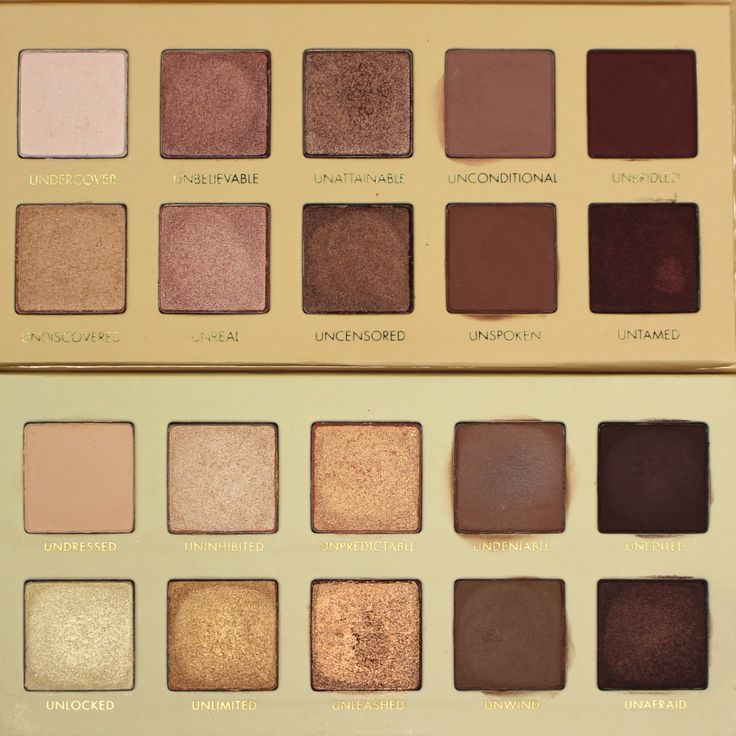 Making Up the Midwest: Review & Swatches: LORAC Unzipped Gold Palette