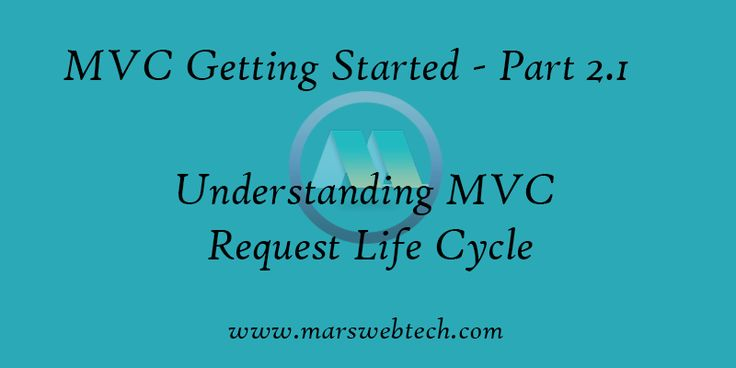Understanding MVC Request Life Cycle - MVC Series Part 2.1