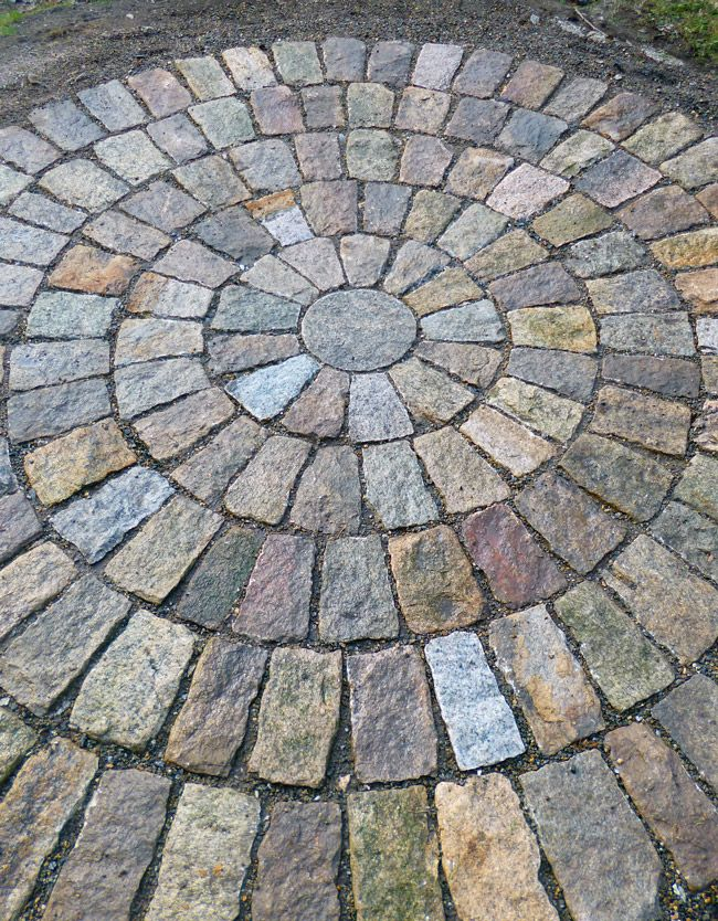 Pictures Of Paths And Patios   Yahoo Search Results. Cobblestone PatioCourtyard  ...