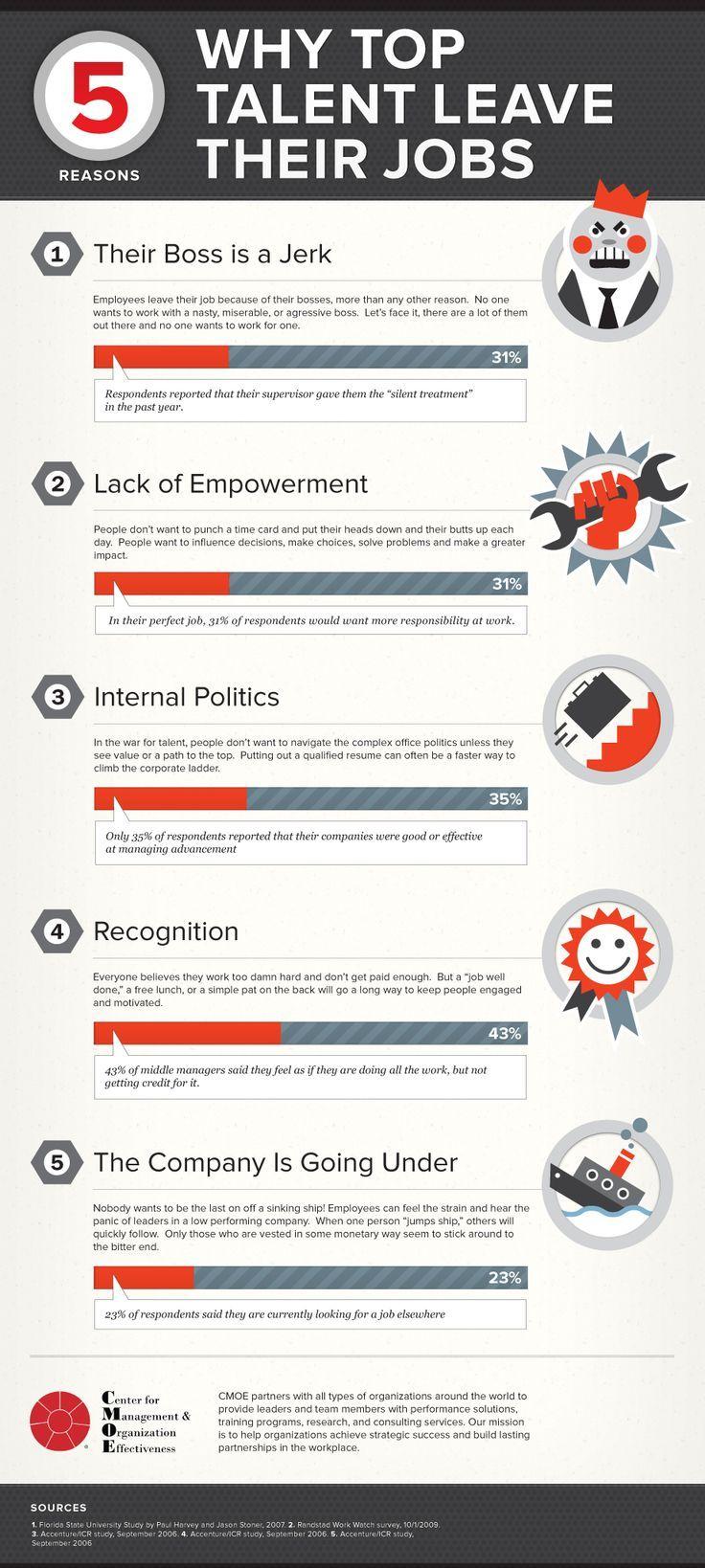 Talentschwund: Wie Unternehmen Top Mitarbeiter halten #Infografik