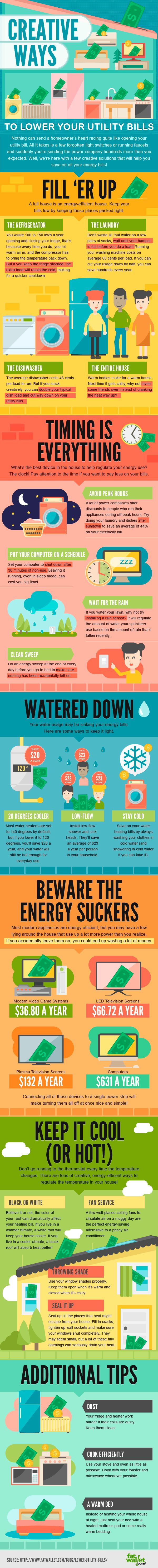 Creative Ways to Lower Your Utility Bills