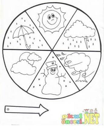 okul öncesi hava grafiği örnekleri ile ilgili görsel sonucu