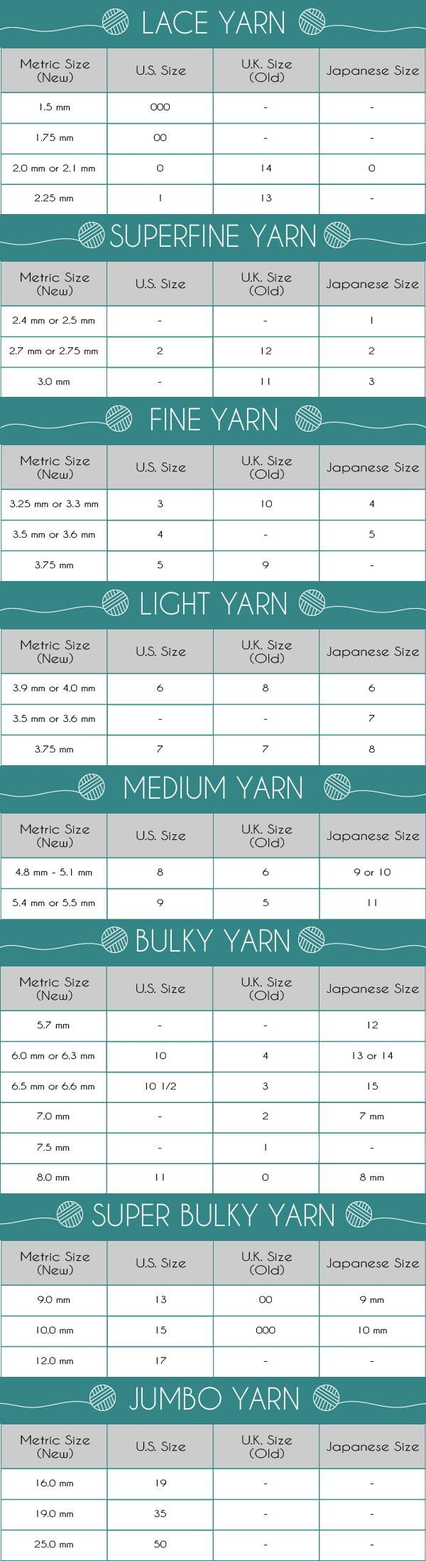 Best 25 knitting needle conversion chart ideas on pinterest knitting needle conversion chart nvjuhfo Image collections