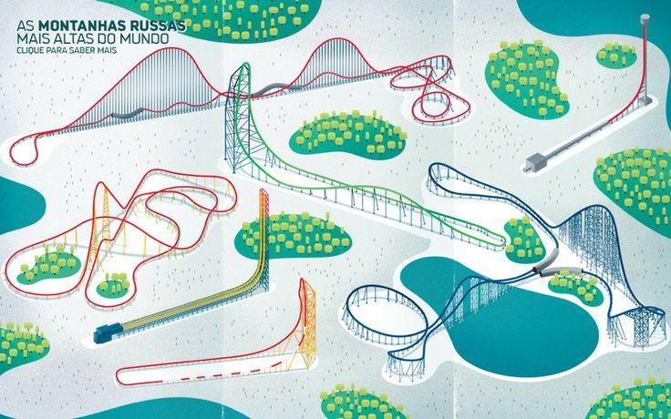 As Montanhas Russas Mais Altas do Mundo - Gabriel Silveira - Ilustrador