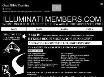 Illuminati Members List | com - ILLUMINATI MEMBERS: CURRENT LIST OF THE ILLUMINATI