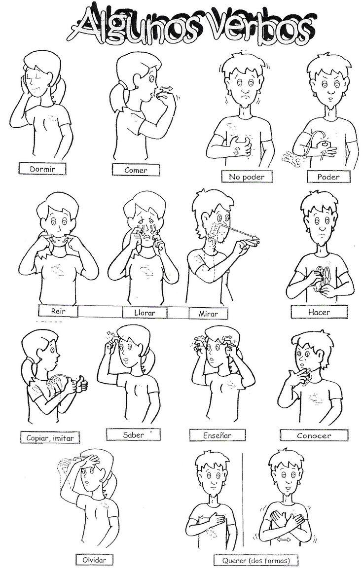 Verbos en Lengua de Signos (dibujos)