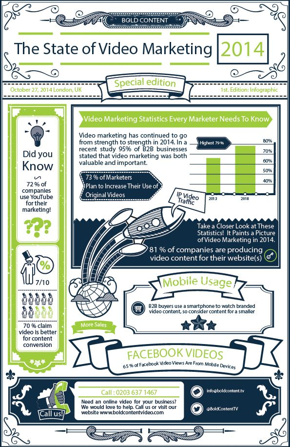 Video-Marketing-Infographic.v.5