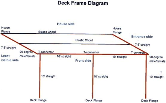 Deck Framing Diagram : Best images about deck on pinterest benches