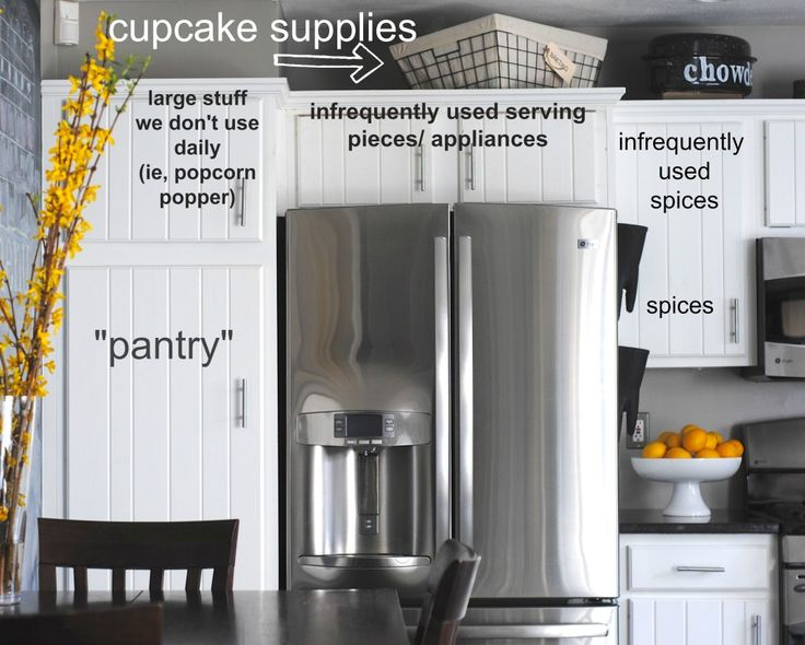 10 Great Diy Tips to Save Time and Space in the Kitchen 1 | Diy Crafts Projects & Home Design