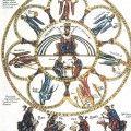 Miscellanea Macionica : D'où viennent les sept Sciences libérales ?
