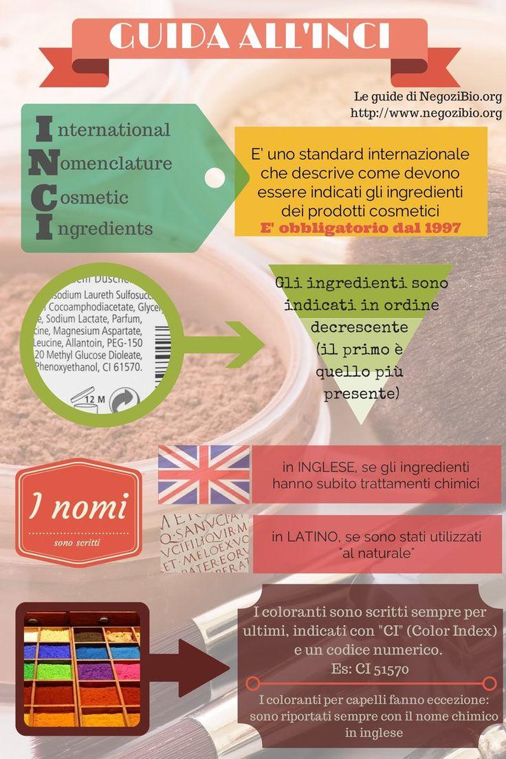 #INCI, una pratica infografica che spiega come leggerlo http://www.negozibio.org/guida-inci/