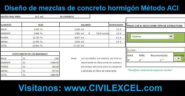 Excel Diseno De Mezclas De Concreto Hormigon Metodo Aci En 2020 Disenos De Unas Hormigon Concreto