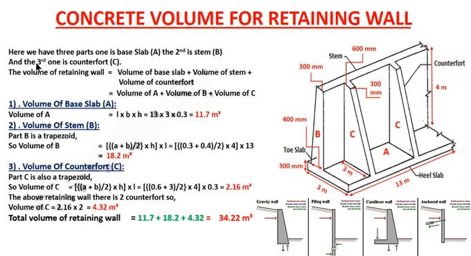 How To Compute Concrete Volume For Retaining Wall In 2020 Retaining Wall Civil Engineering Design Retaining Wall Construction