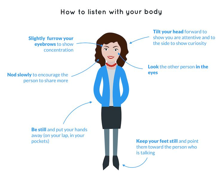 How to listen with your entire body to create a memorable customer experience
